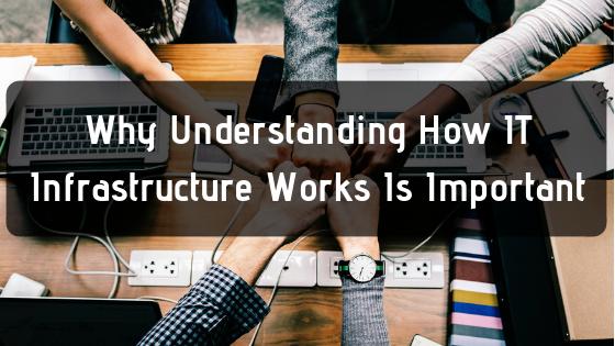 understanding it infrastructure application importaint